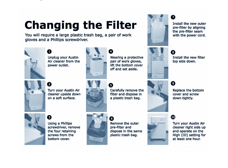 Change the filter.  You will require a large plastic trash bag, a pair of work gloves and a Phillips screwdriver.  1. Unplug your Austin Air cleaner from the power outlet.  2. Turn your Austin air cleaner upside down on a soft surface. 3. Using a Phillips screwdriver, remove the four retaining screws from the bottom cover. 4. Wearing a protective pair of work gloves, lift the bottom cover off and set aside. 5. Carefully remove the filter and dispose in a plastic trash bag. 6. Remove the outer pre-filter and dispose in the same trash bag. 7.  Install the new outer pre-filter by aligning the pre-filter seam with the power cord. 8. Install the new filter top side down. 9. Replace the bottom cover and screw down tightly. 10. Turn you Austin Air cleaner right side up and operate on the high (111) setting for at least one hour.